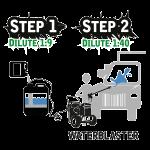Vehicle Washing Video Demonstration
